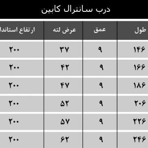 ابعاد درب سانترال کابین دولته یاران (2)